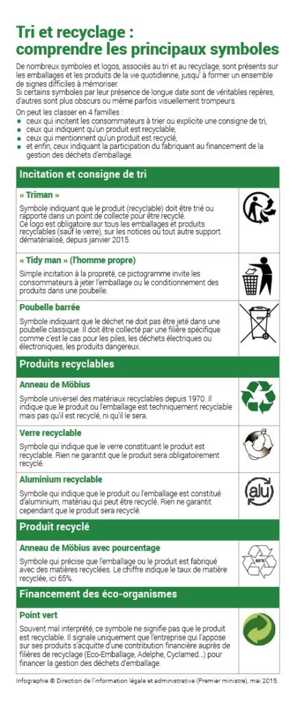tri_recyclage